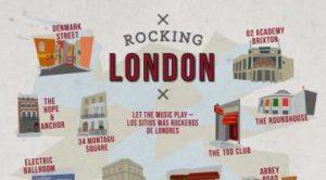 Los Sitios Más Rockeros de Londres