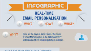 Real-time Personalization Kenscio Launches Tool for Email Marketers To Personalise & Target Customers