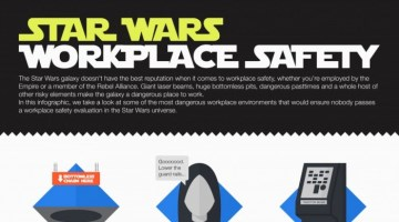 Star Wars Workplace Safety