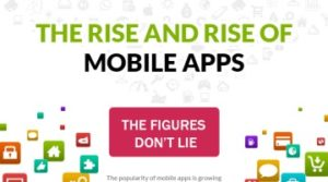 The Rise and Rise of Mobile Apps