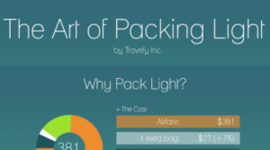 Your Ultimate Step-By-Step Tips For Packing Light