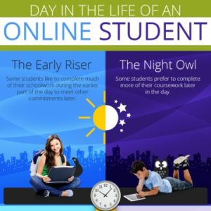 A Day in the Life of An Online High School Student