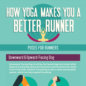 How Yoga Makes You A Better Runner: Poses For Runners