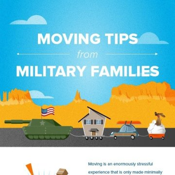 Moving Tips from Military Families