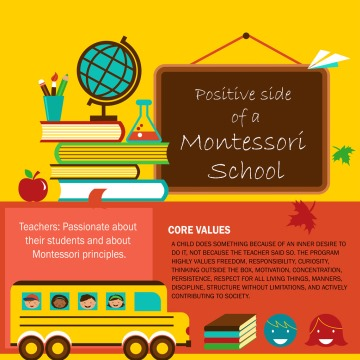 Positive Side of Montessori School