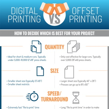 Print Jobs: Go with Digital or Offset Printing?
