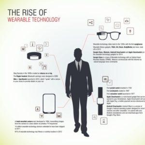 Rise Wearable Technology