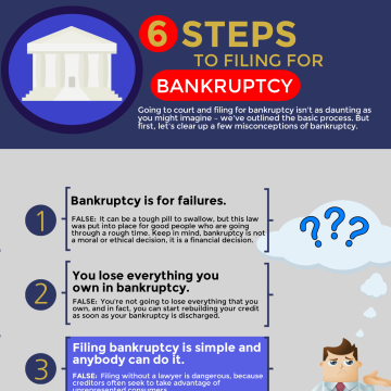 Steps To Filing Bankruptcy