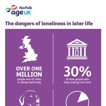 The Dangers Of Loneliness In Later Life