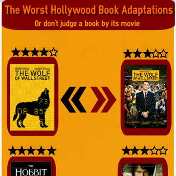 The Worst Hollywood Book Adaptations