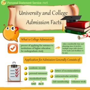 University and College Admission Facts