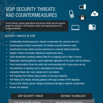 VoIP Security Threats and Countermeasures