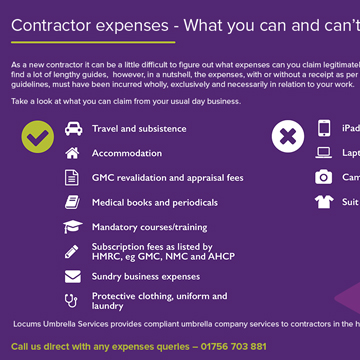 What Expenses Can a Contractor Claim?