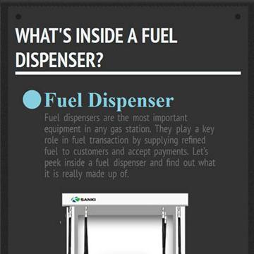 Fuel Dispenser Infographic By Sanki Petro