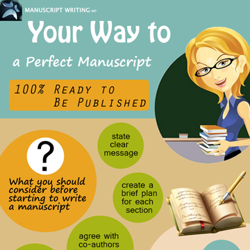 Your Way to a Perfect Manuscript 100% Ready to Be Published