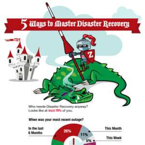 5 Ways to Master Disaster Recovery