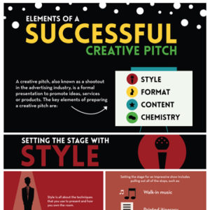 Elements of a Successful Creative Pitch