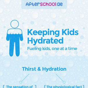 Keeping Kids Hydrated (Infographic)