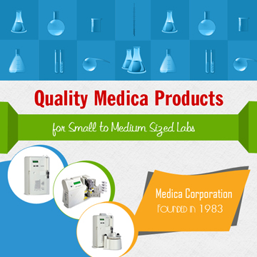 Quality Medica Products for Small to Medium Sized Labs