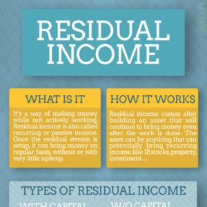 Residual-Income