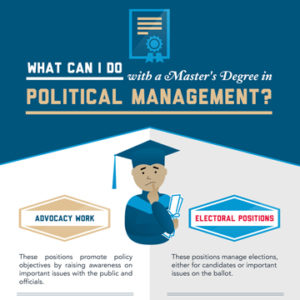 What Can I Do With a Master's Degree in Political Management?
