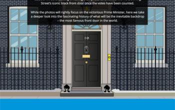 10 Downing Street's Iconic Black Door