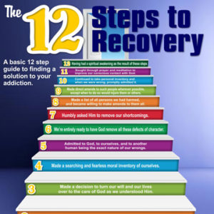 12 Step Guide Used in Alcohol and Drug Rehabilitation