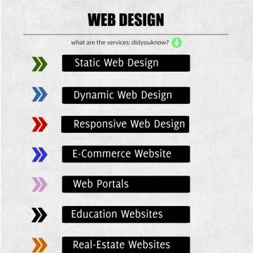 What Are The Services Of Web Design
