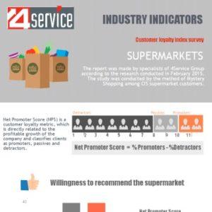 Costumers Loyalty Index - Supermarket