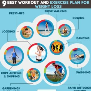 Easy & Effective Workout and Exercise Plan for Rapid Weight Loss