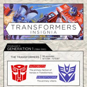 Evolution of the Transformers Insignia