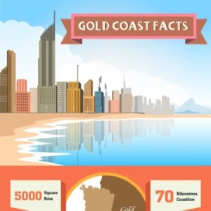 Gold Coast Facts by Pest-Ex