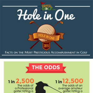 Hole-in-One: Mind Blowing Facts