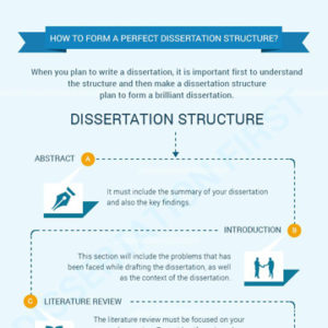 How to Form a Perfect Dissertation Structure?