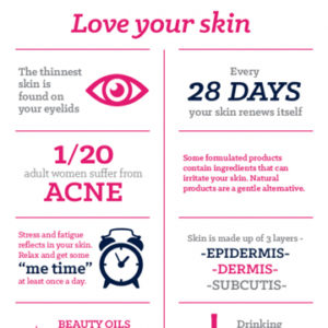 Infographic: Facts About The Skin