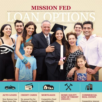 Live Smart Bank Smart Blog Mission Fed Loan Options: An Infographic
