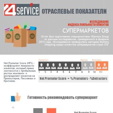 NPS клиентов супермаркетов