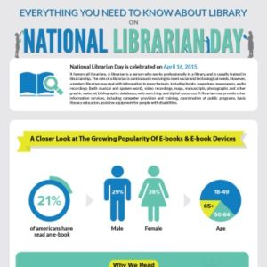 National Librarian Day