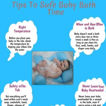 Safely Baby Bathing Tips