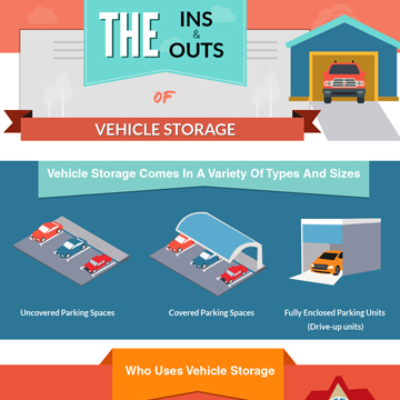 The Ins and Outs of Vehicle Storage