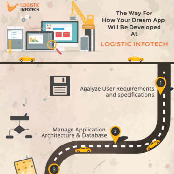 The Way For How Your Dream App Will Be Developed At Logistic Infotech