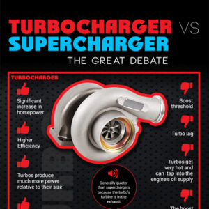 Turbochargers vs Superchargers: The Great Debate
