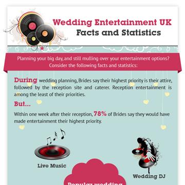 UK Wedding Entertainment: Facts and Statistics