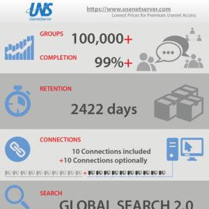 UsenetServer Information