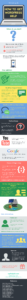 rp_how-to-get-wordpress-help-infographic.png