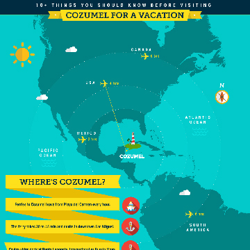 10 Things About Cozumel
