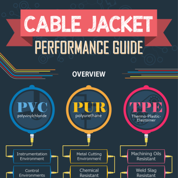 Cable Jacket Performance Guide