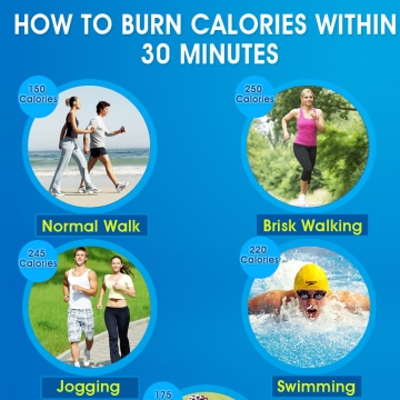 Convenient and Best Ways for Burning Calories Fast