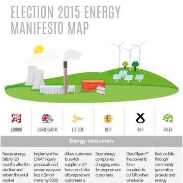 Election 2015 Energy Manifesto Map