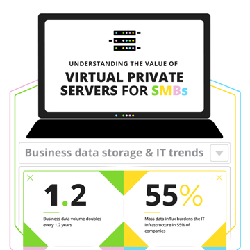 The Value of Virtual Private Servers for SMBs